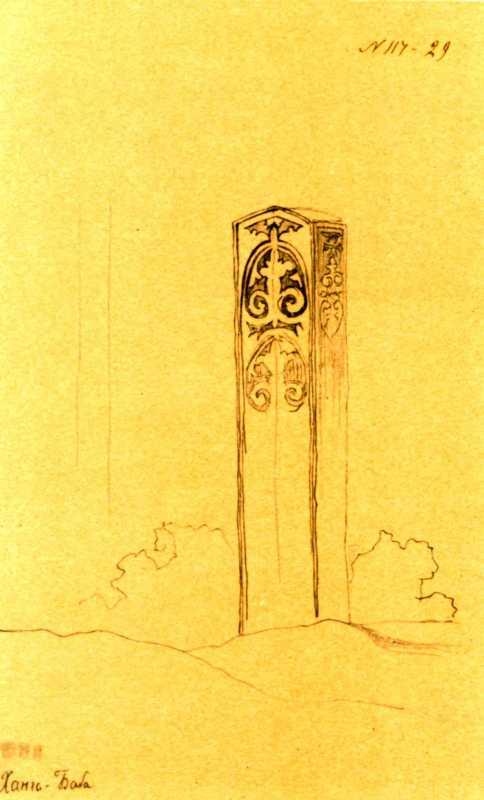 Taras Shevchenko. Headstone in Hanga…